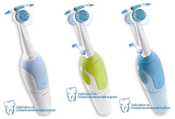Электрические зубные щетки Philips